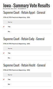 electing supreme court justices essay We should elect supreme court justices: glenn reynolds glenn harlan reynolds published 3:18 am et sept 15, 2016 the supremes are functioning more like a legislature than a court, and no legislature is above politics.