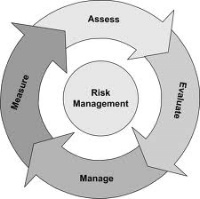 Current Issues in Risk Mgmt for Municipalities WEBINAR