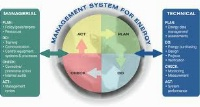 12/05/12 Energy Mgmt for Small Systems WEBINAR IEPA#5205