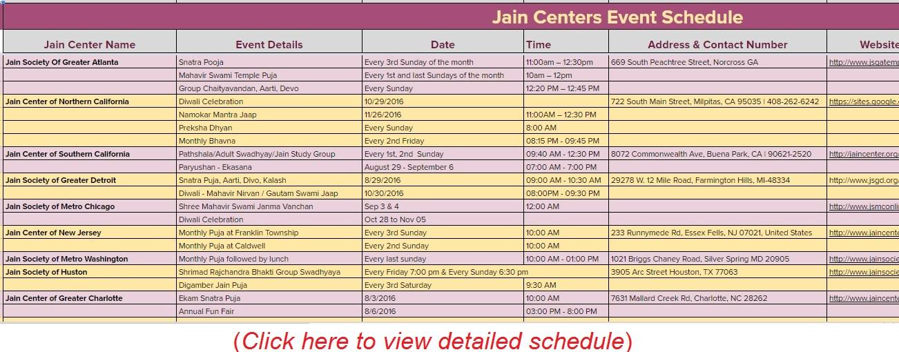 JAINA Newsletter: JAINA events at White House & Capitol Hill