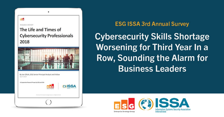 ESG / ISSA 3rd Annual Cyber Security Survey