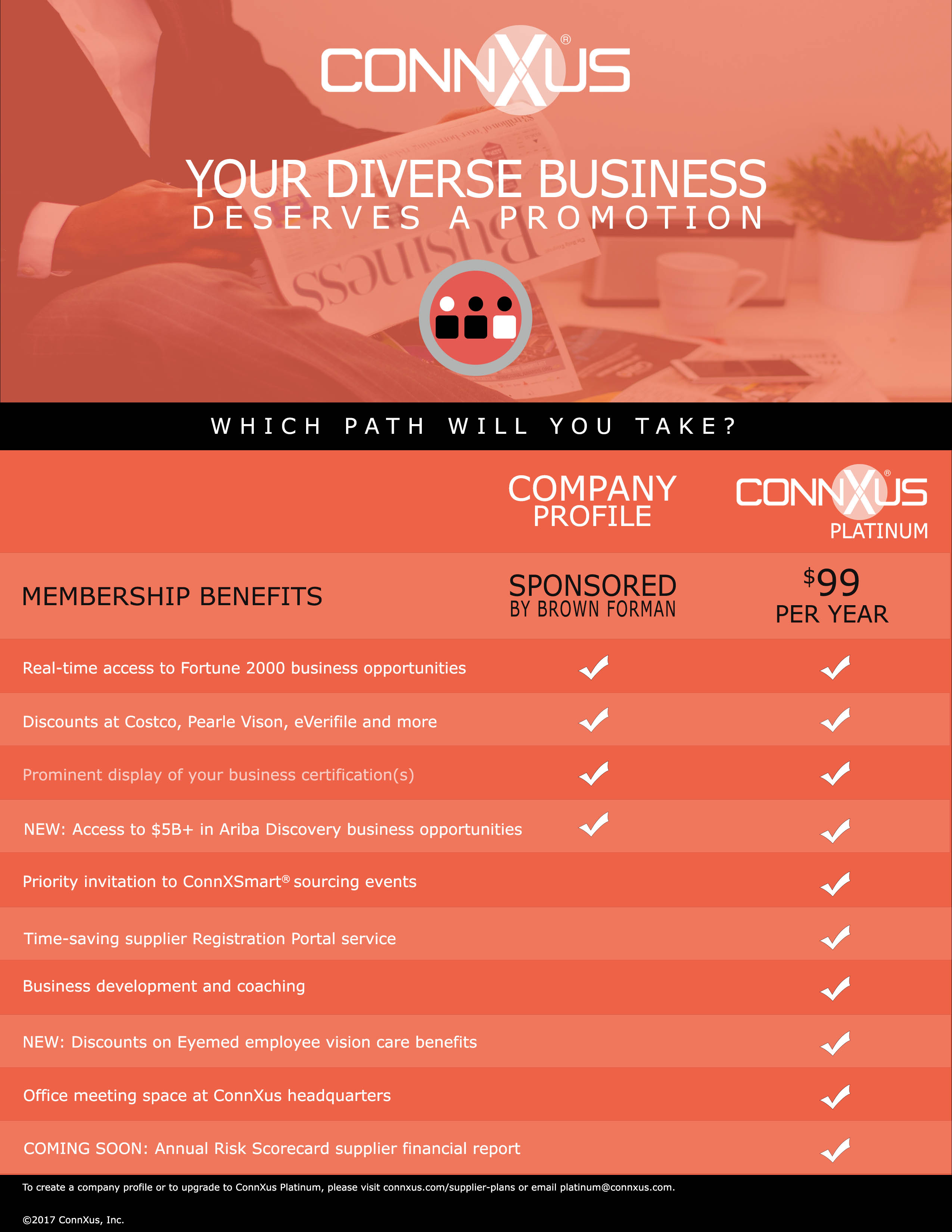 Naaahr business owners national association of african americans fortune 2000 companies on the connxus platform seek out supplier profiles with up to date and downloadable diversity certification documents 1betcityfo Choice Image