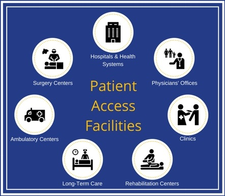 Patient Access Facilities
