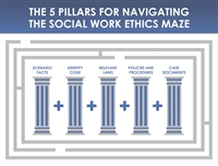 The 5 Pillars to Navigating the Social Work Ethics Maze (1.5 FREE Ethics CEs)