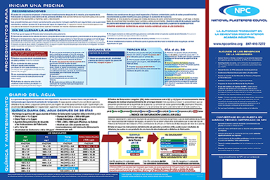 Pool start up information poster english/spanish