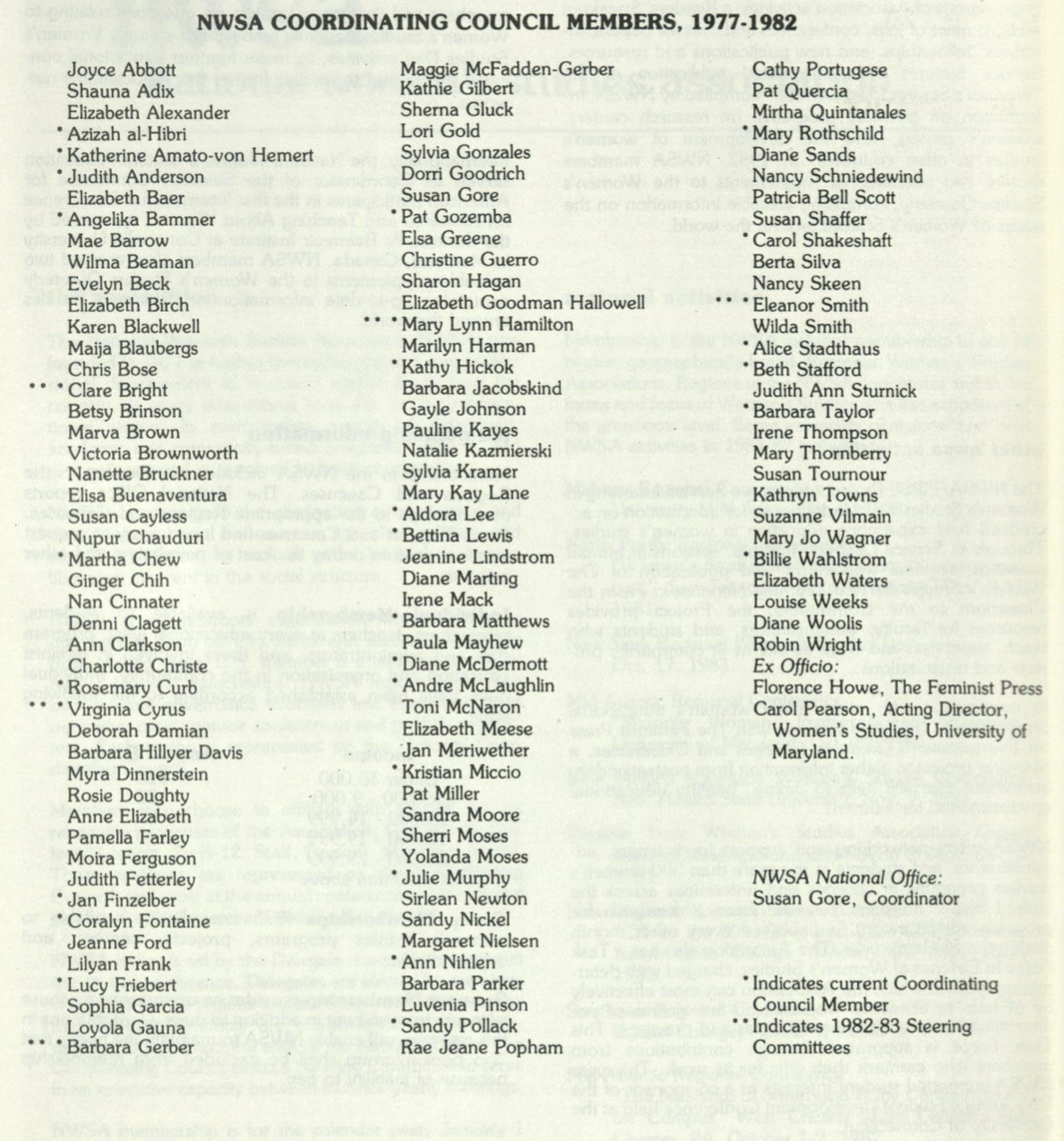 1977-1982 Coordinating Council Members
