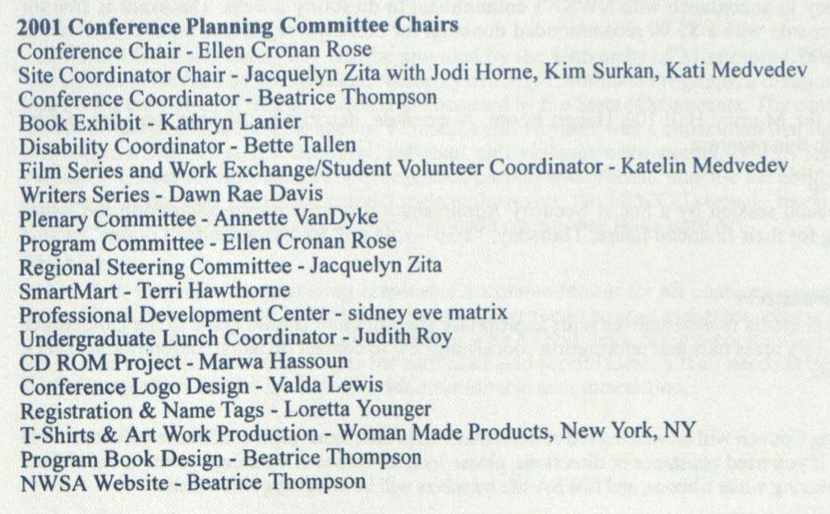 List of 2001 program committee members