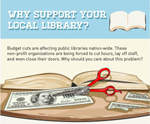 Thumbnail for Why Support Libraries Infographic