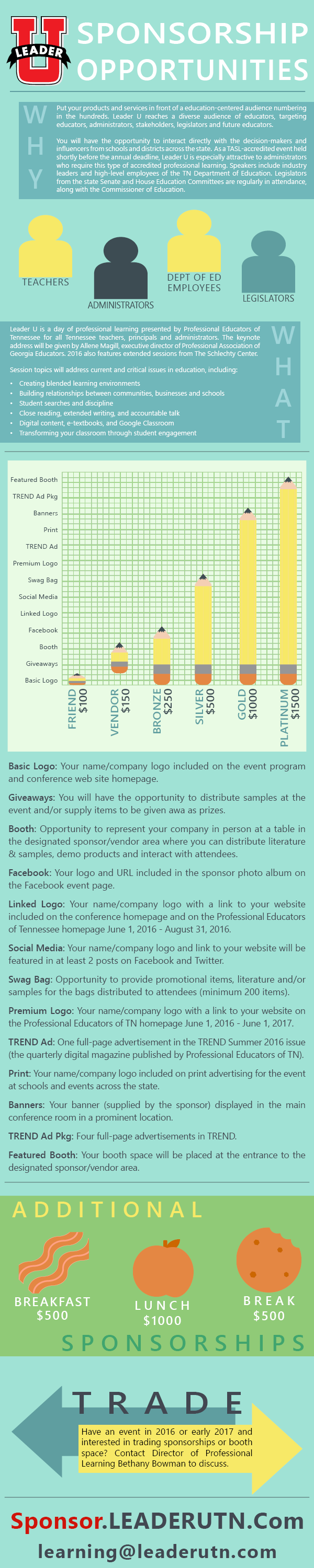 Leader U Sponsorship Infographic
