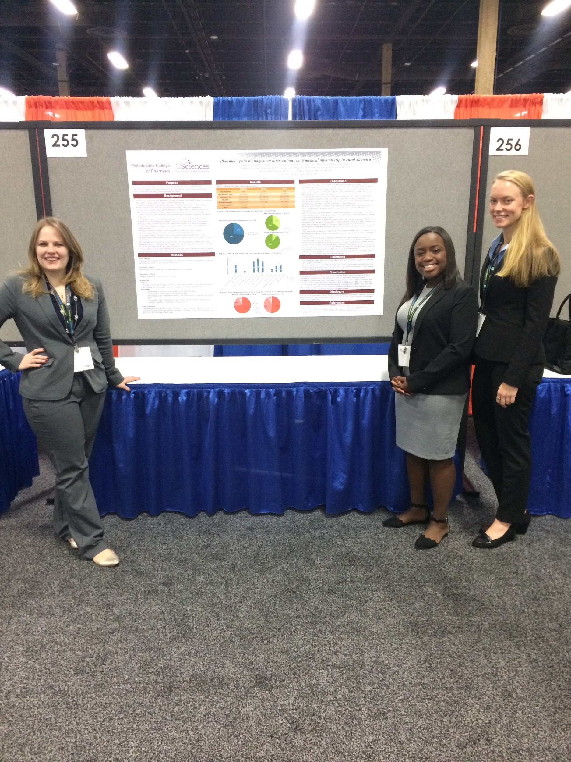 Different Perspectives Of American Society Of Health System Pharmacists Ashp Mid Year A Closer Lo Pennsylvania Society Of Health System Pharmacists