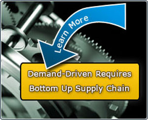 Demand-driven retail requires bottom up supply chain