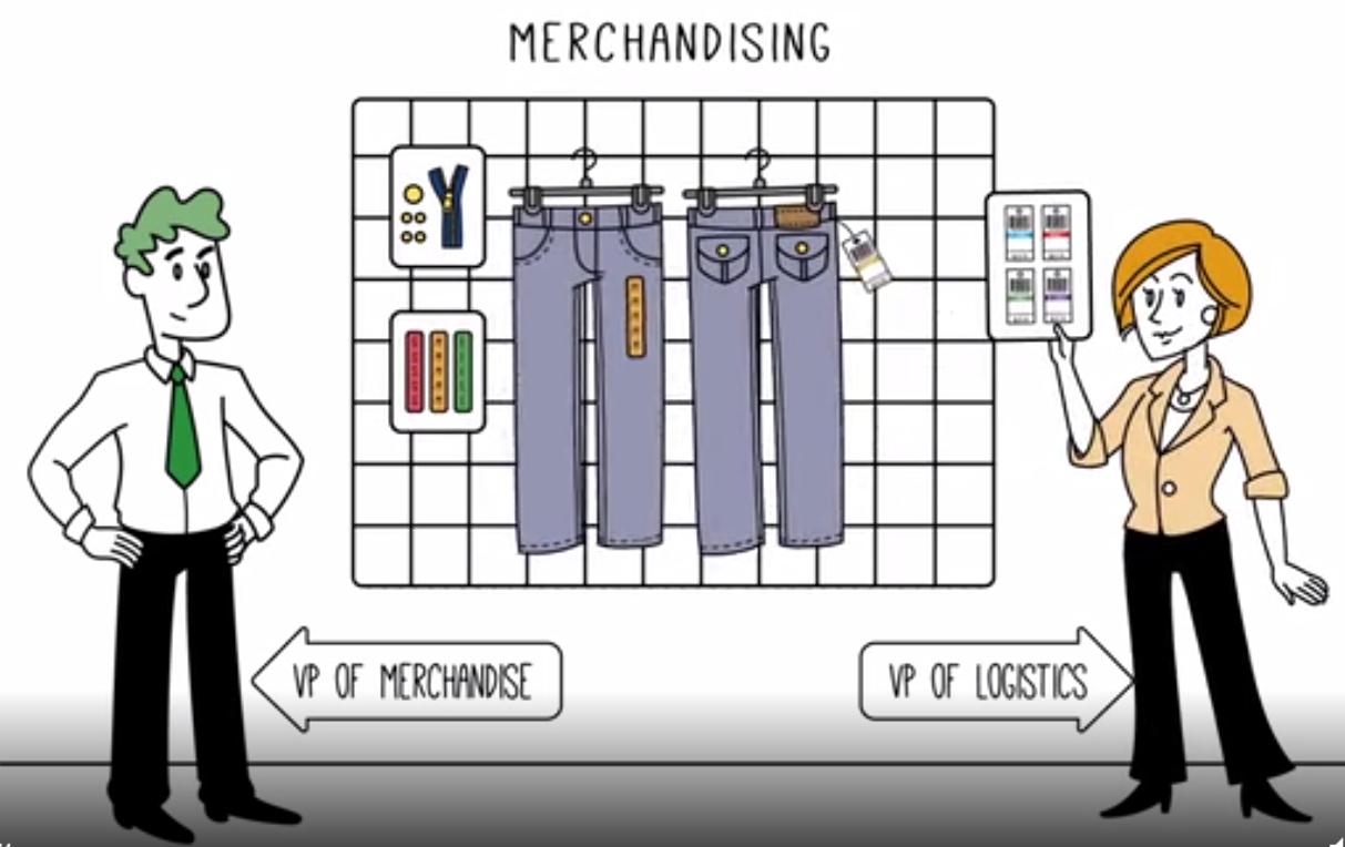 Merchandising Image