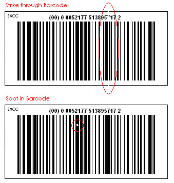 barcode label unreadable and replaced