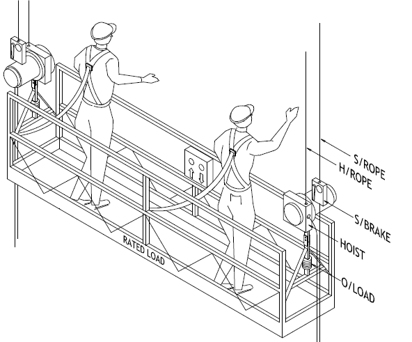Temporary Suspended Platforms And The Law