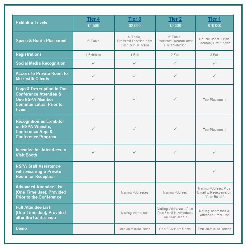 exhibitor tier menu