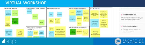 Virtual Market & Competitive Intelligence Workshop