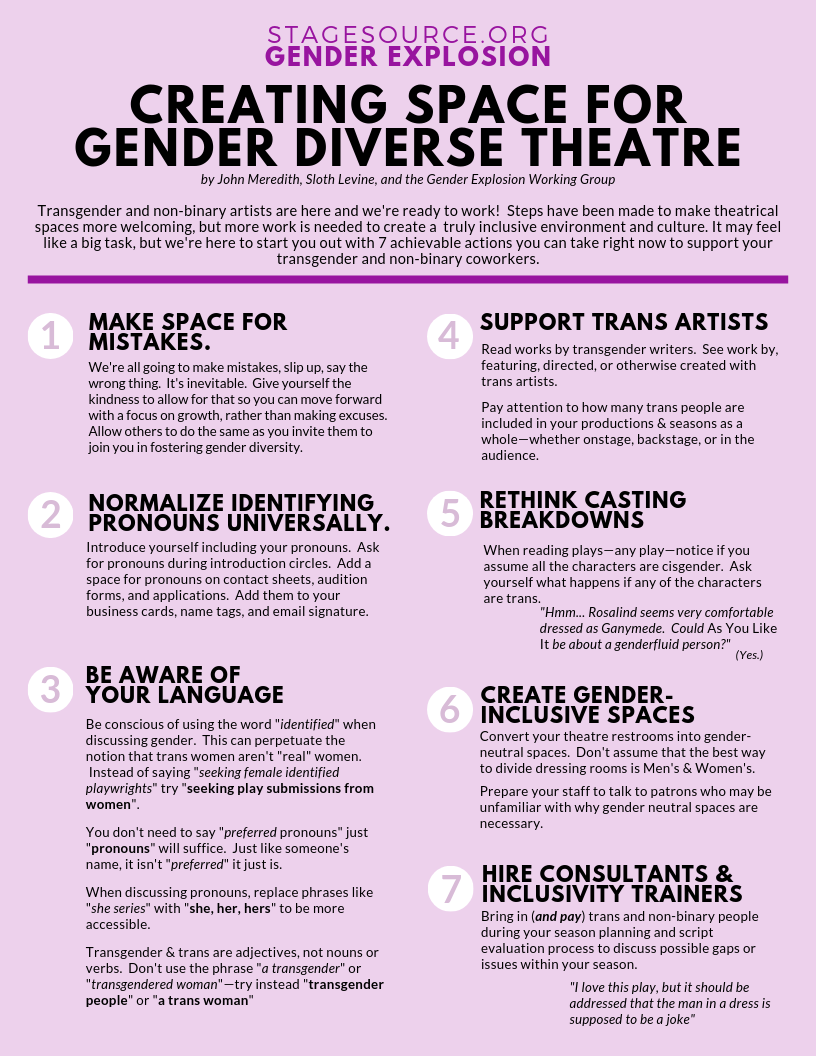Gender Explosion Inclusion Guide