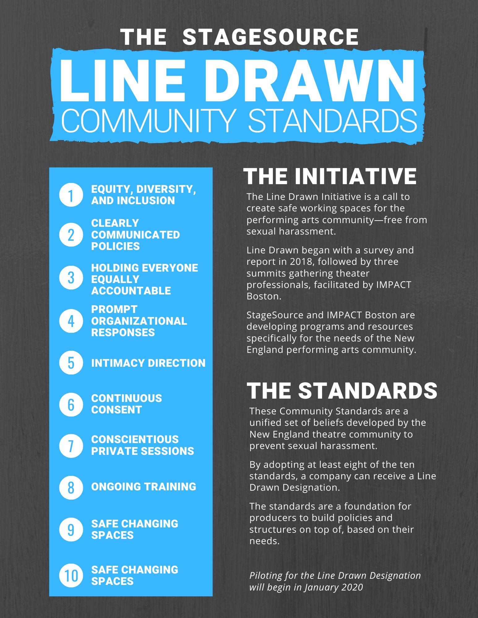 Line Drawn Standards