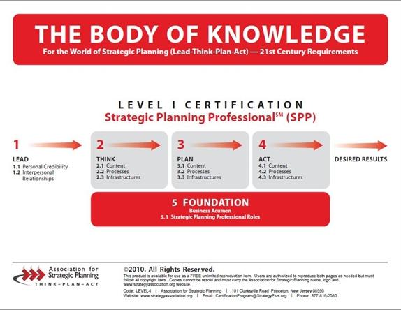 asp certification framework association for strategic planning
