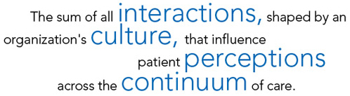 Defining Patient Experience - The sum of all interactions, shaped by an organization's culture, that influence patient perceptions across the continuum of care.