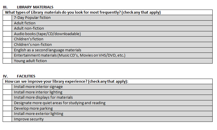 Memphis Public Library Survey