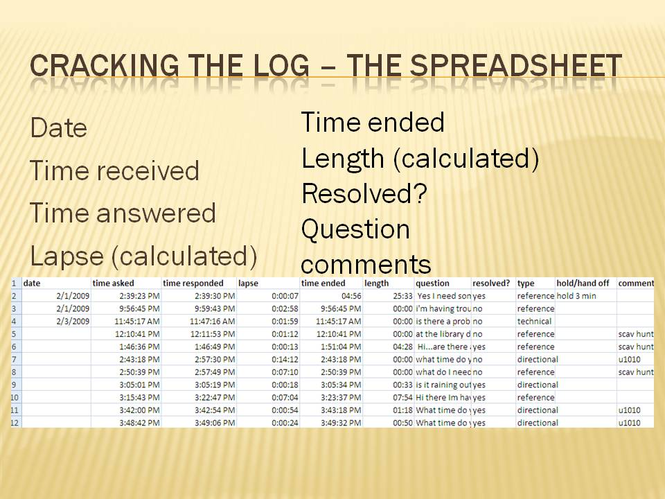 how the spreadsheet is set up