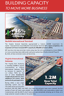 Virginia Ports Annual - Port Facilities