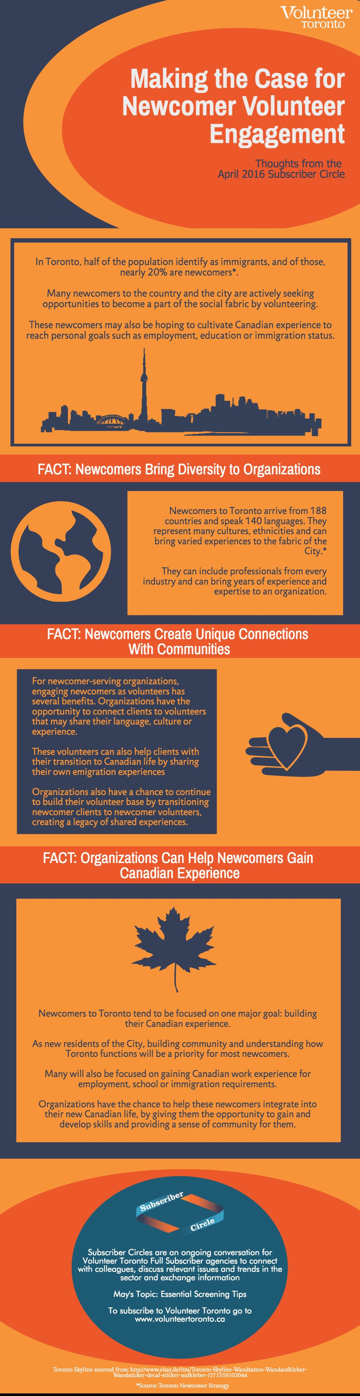 Infographic: Volunteer Recognition