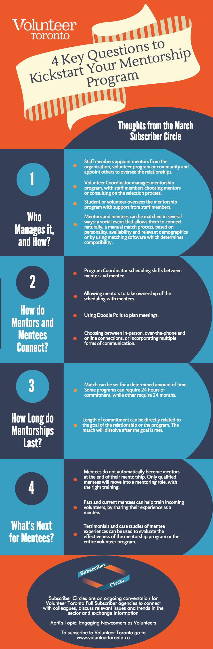 Infographic: 4 Key Questions to Kickstart Your Mentorship Program