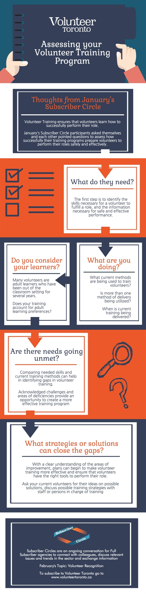 Infographic: Assessing Your Volunteer Training program