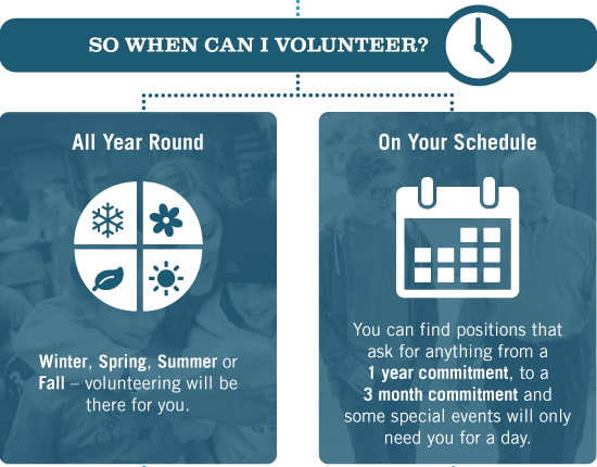 So when can I volunteer? All Year Round. Winter, Spring, Summer or Fall - volunteering will be there for you. On Your Schedule. You can find positions that ask for anything from a 1 year commitment, to a 3 month commitment and some special events will only need you for a day.