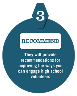Youth Audit Premise - Step 3 - Recommend