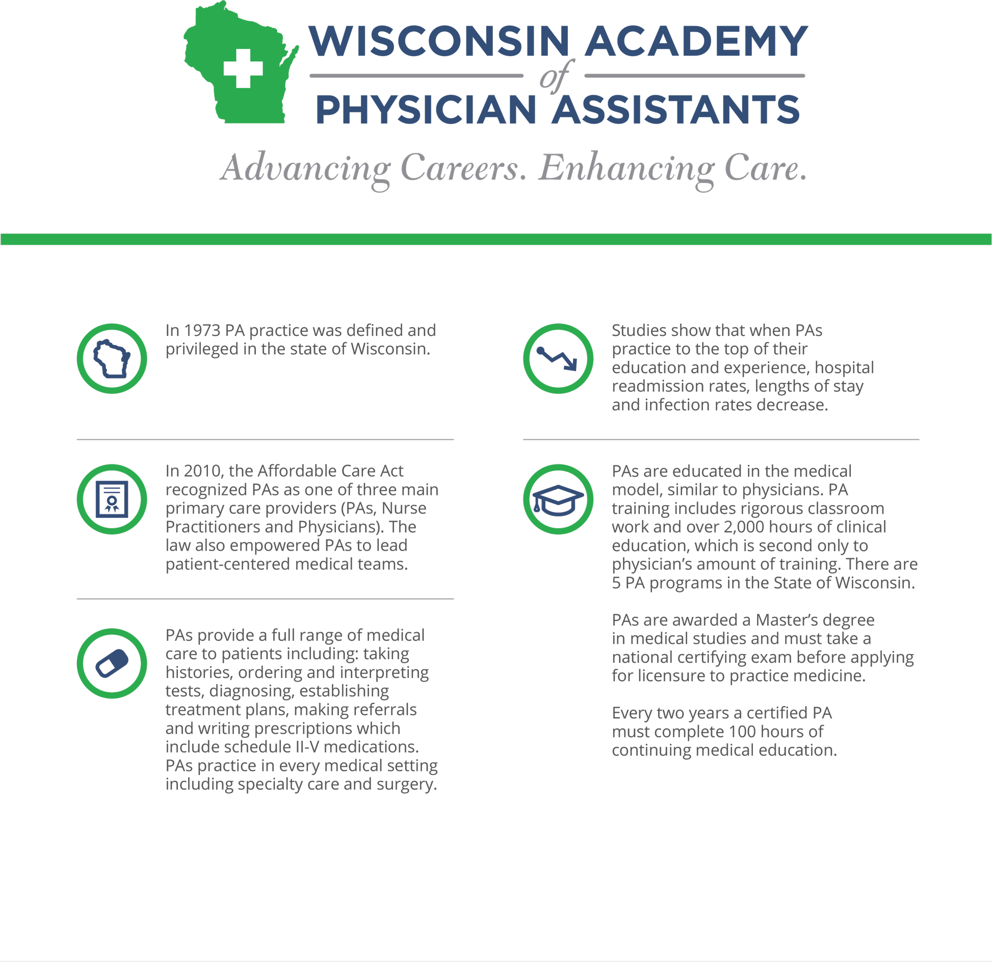 About PAs - Wisconsin Academy of Physician Assistants