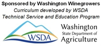 WPS Hands-on Pesticides Handler Training (Bi-Lingual)