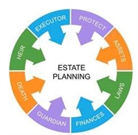 Estate Planning & Probate Committee Meeting